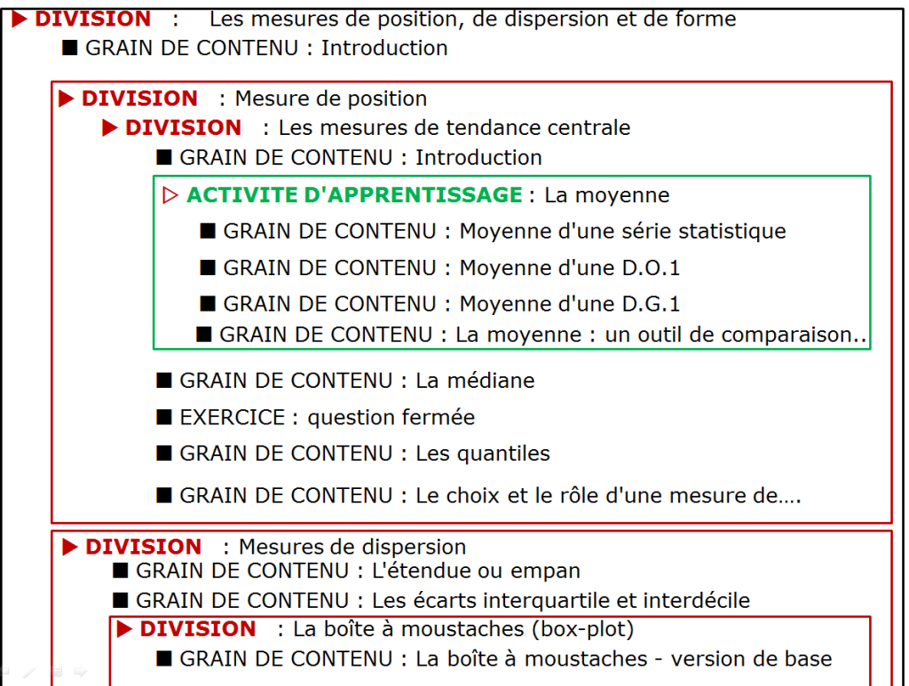exemple plan de cours pdf